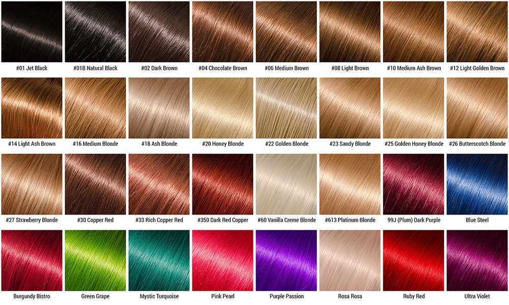 How to Use a Hair Color Chart