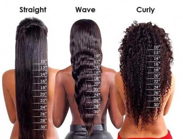 Top Design Ideas For Black Women With Ebony Wigs