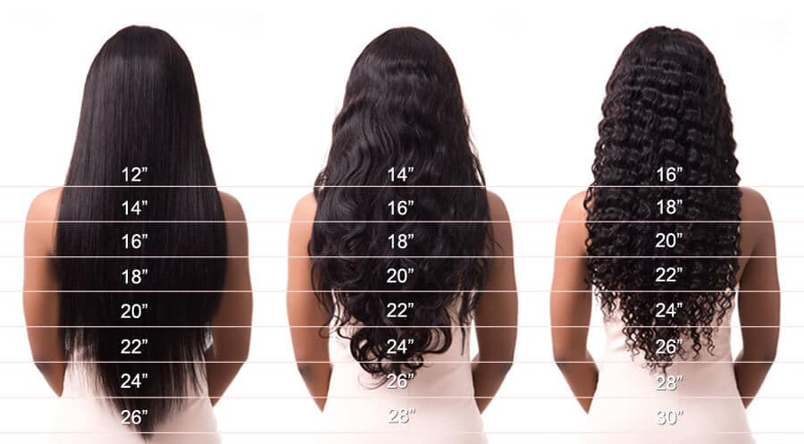 Latest trends in hair inches chart length and style