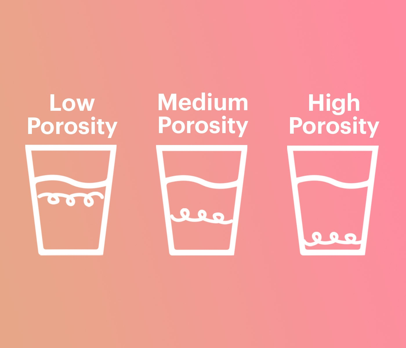 Hair Porosity Test – Is That Really Straight?
