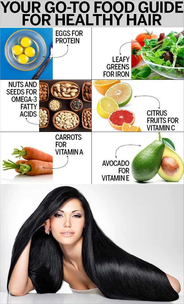 Food for Healthy Hair starts with a balanced diet