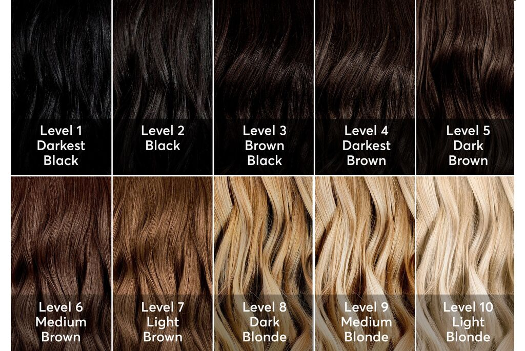 Hair Color Level Chart – How to Convert Your Natural Hair Color to a Modern Design