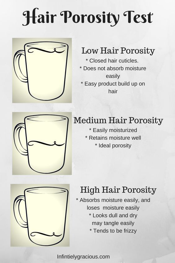 Hair Porosity Quiz – Find Out If You Have Hair Deisgn