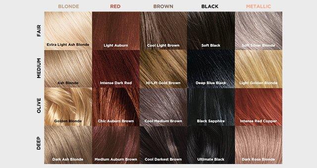 A Loreal Hair Color Chart