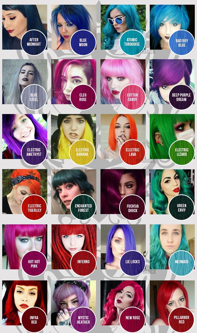 Create Beautiful Styles With the Right Manic Panic Hair Color