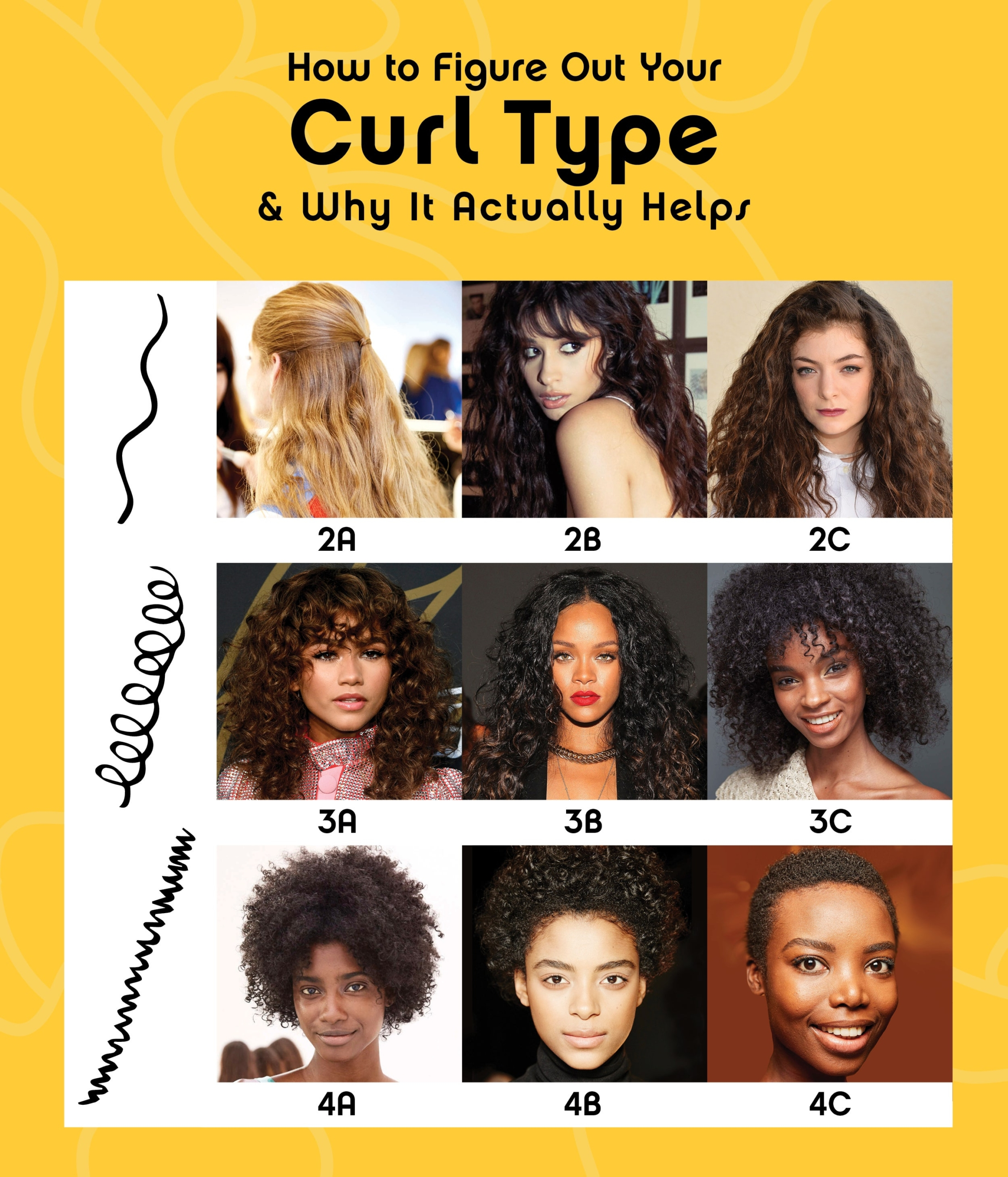 Styles For Type 3 Thin Hair