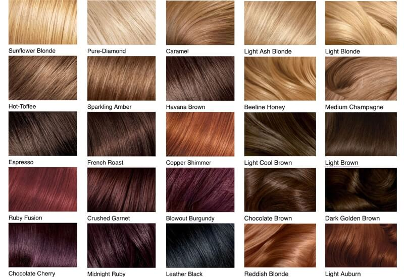 Four Types of this Hair Color – Find Out What's the Best For You