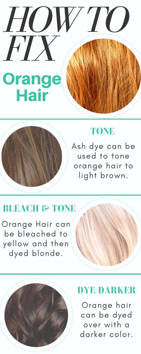 What Color Covers Orange Design Ideas?